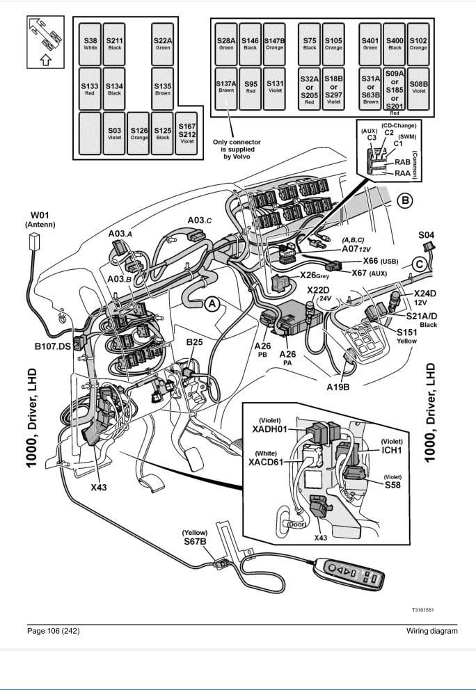 Volvo Vnl Wiring Diagram, Volvo 850 Wiring Diagram